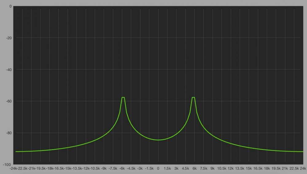 Representación Espectral 18b