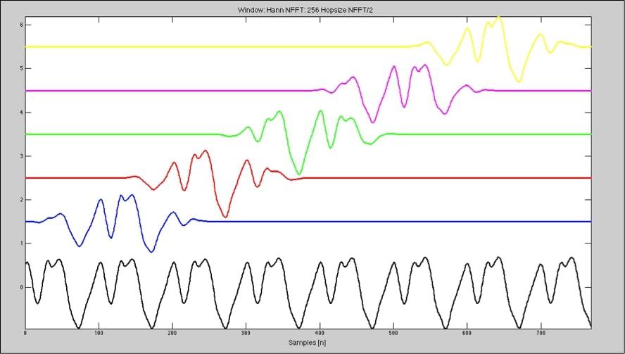ventana de análisis en sistemas de audio profesional 2