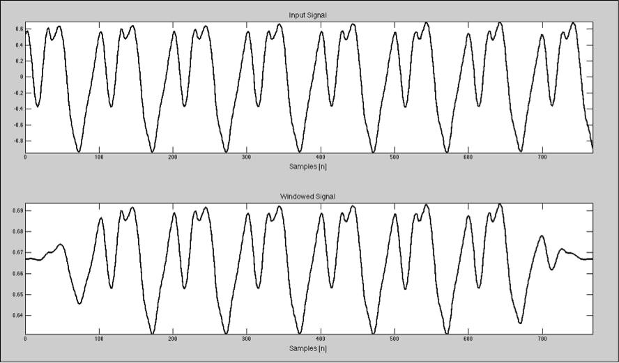 ventana de análisis en sistemas de audio profesional 3