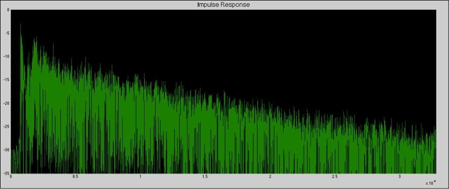 análisis en sistemas de audio profesional 10