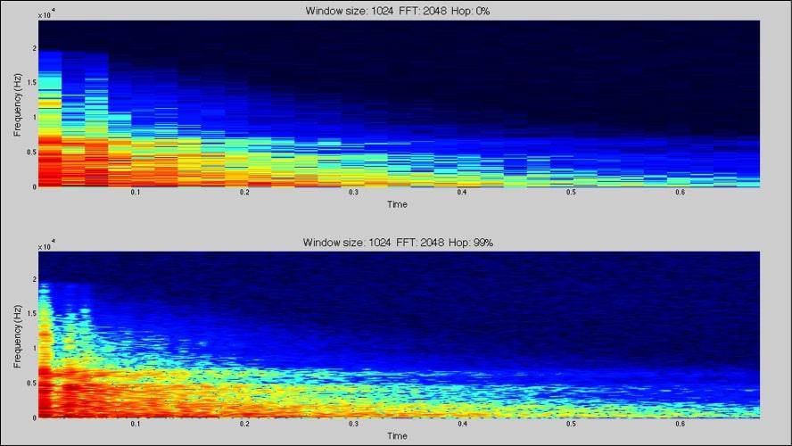 análisis en sistemas de audio profesional 12