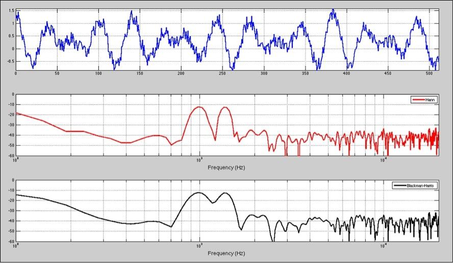 análisis en sistemas de audio profesional 15