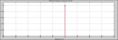 filtros FIR en aplicaciones de audio profesional 11