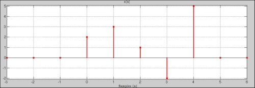 filtros FIR en aplicaciones de audio profesional 12