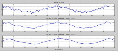 filtros FIR en aplicaciones de audio profesional 7