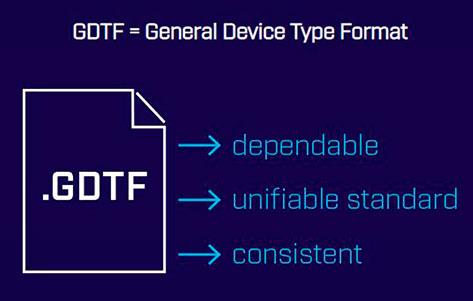 GDTF control de iluminación