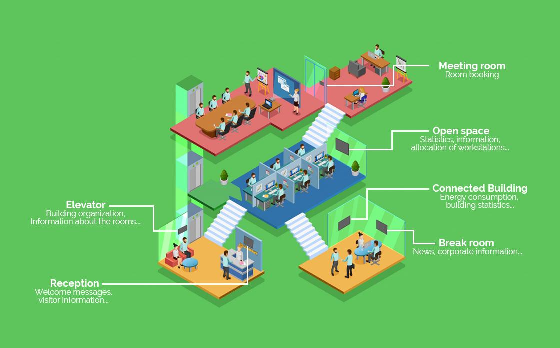 soluciones para la reserva y gestión de salas