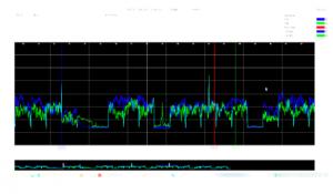 software Wisycom Manager para la distribución y gestión de RF