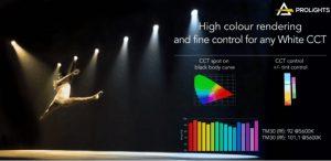 recorte LED elipsoidal