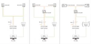 Sistema de alineación automática de monitores de estudio MA