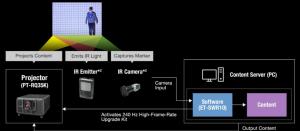 Kit de desarrollo de software para mapping en tiempo Real
