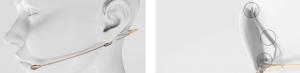 Micrófonos de Diadema DPA 4466 y 4488 CORE